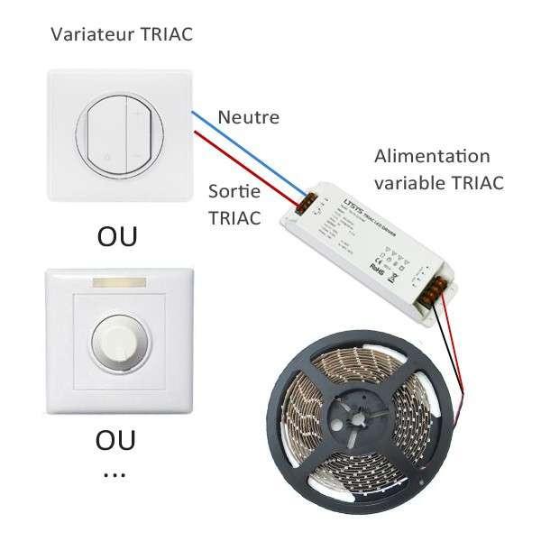 Alimentation LED 12V 75W Dimmable (variable)