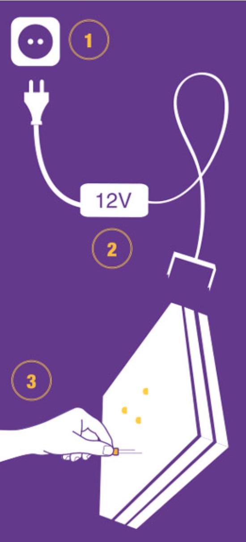 Comment installer un ciel étoilé LED