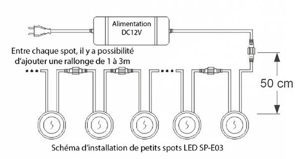 Installation de petit spot LED