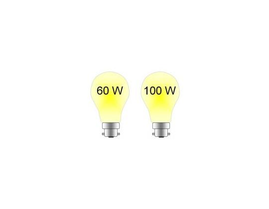 Puissance, luminosité et éclairage d'une LED Le Club LED